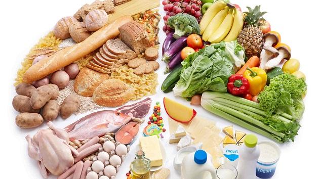 Полезная еда, основные группы продуктов