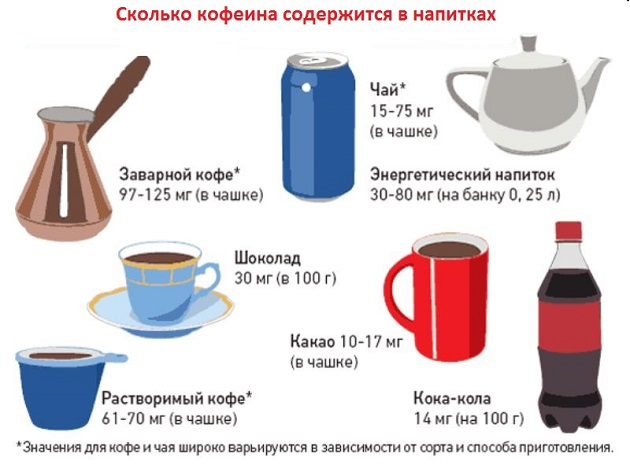 Можно ли кормящей маме пить кофе без риска для малыша