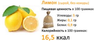 питательная ценность лимона