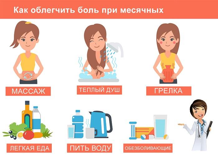снятие боли при менструации