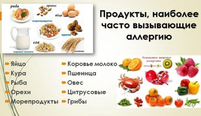аллергенные продукты для кормящей матери