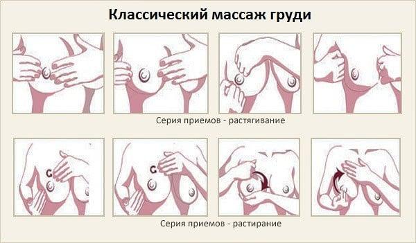 массаж груди классический