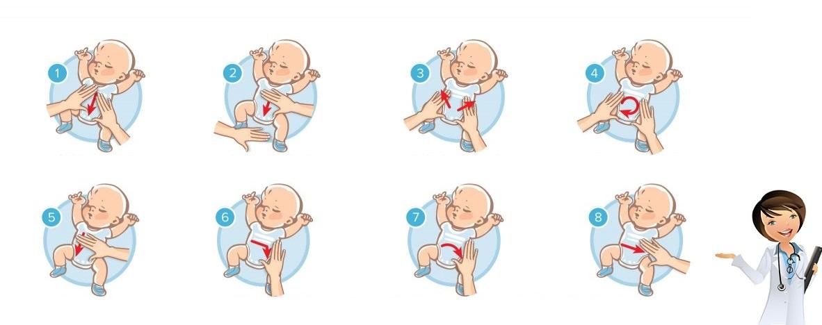 массаж малышу при коликах