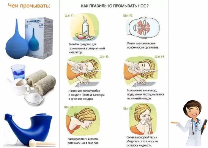 как необходимо чистить носовые пазухи