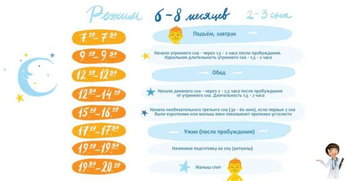 режим дня для малыша в 7 месяцев